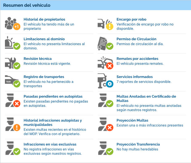 Resumen del vehículo
