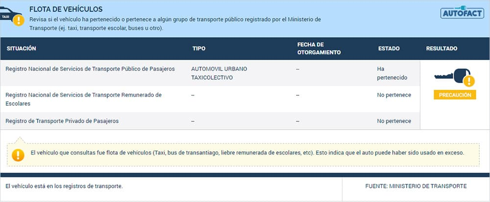 Registro de transporte público